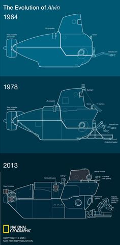 THE EVOLUTION OF ALVIN --- The scrolling interactive shows how caretakers made sure the deep-sea submersible launched in 1964 has been kept at the cutting edge of research and exploration. By Anna Scalamogna and Matt Twombly.