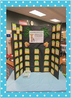 Teacher Wish List - Book Fair