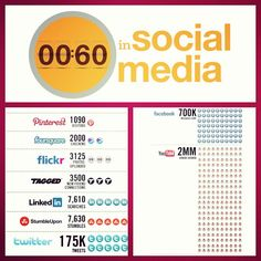 60 seconds in #social #media #infographics