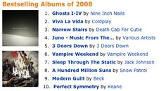NIN Best Selling MP3 Album - Creative Commons licensed and still selling.