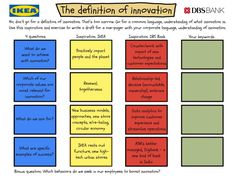 LinkedIn Innovation Definition, Innovation Management, Fails, Periodic Table, Language, Exercise, Writing, Ejercicio, Periodic Table Chart