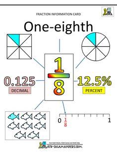 fraction activities eighths 1