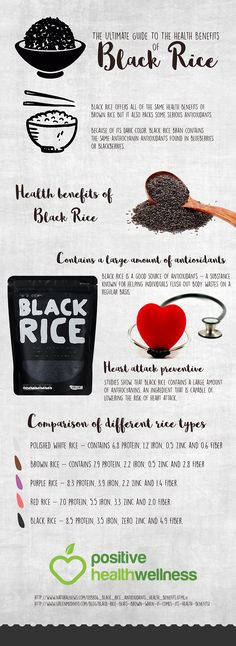 The Ultimate Guide To The Health Benefits Of Black Rice – Positive Health Wellness Infographic Black Rice Benefits, Health Tips, Health And Wellness, Health Facts, Wellness Tips, Purple Rice, Get Healthy, Is Black Rice Healthy, Healthy Food