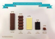 chocolate-info2