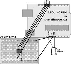 Turning your Arduino into an ISP Programmer