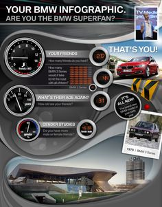 #BMW se une a #infografia personalizadas para comprobar quién es el mayor 'súper fan' de la marca