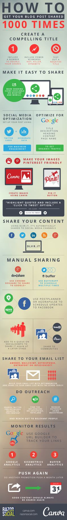 How to Get Your #Blog Post Shared 1,000 Times #infographic