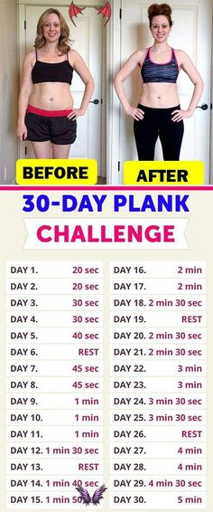 I Took The Well Known 30 Days Plank Challenge And I Was Amazed By The Results 30 day challenge fitness For Men and Women | 30 day ab challenge for beginners before and after results | 30 day weight loss challenge diet plans | 30 day squat challenge transformation | 30 day plank challenge for beginners and intermediates. Fat Burning Exercises, workouts and foods to lose 10 Pounds of weight to get Flat Belly. It covers Full Body, legs, arms, thighs and abs. Losing Weight to get Flat Belly at… 30 Day Plank Challenge For Beginners, 30 Day Workout Challenge, Weight Loss Challenge, Workout For Beginners, 30 Day Squat Challenge Results, Thigh Challenge, Best Weight Loss, Planking Challenge, Fitness Herausforderungen