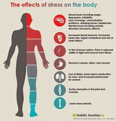 This pin describes additional long-term stress results. Stress can lead to issues in the nervous system and heart. Stress can also trigger acne or skins rashes. Being constantly tense can also lead to back pain or neck pain. Family Stress, Stress On The Body, Increase Blood Pressure, Mental Issues, Coping With Stress, Causes Of Stress, Chronic Stress Symptoms, Physical Effects Of Stress, Negative Effects Of Stress