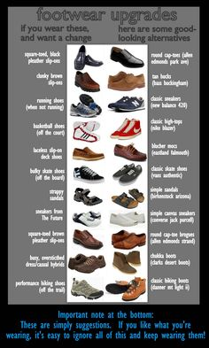 An awesome guide to shoe upgrades.
