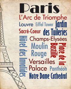Sights of Paris poster