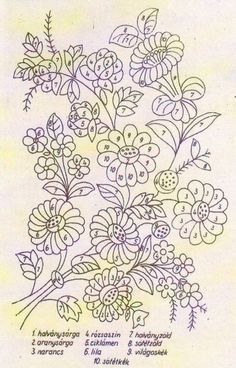 4520f2ee98 23 best matyo images | Hungarian Embroidery, Embroidery patterns ...