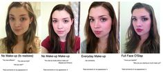 How Makeup Changes Everything: A Social Experiment