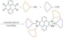 Synthesis and Characterization of an Imidazole-Containing Pyrene π-System (pages 7267–7271) DOI: 10.1002/ejoc.201301285