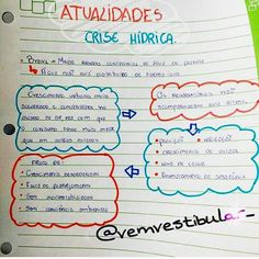 Atualidades- Crise hídrica Via: @vemvestibular_  #medicadivaatualidades