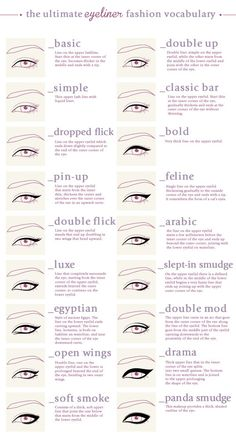 The ultimate Eyeliner fashion vocabulary More Visual Glossaries (for Her): ... Check more at http://www.yourfacebeauty.info/the-ultimate-eyeliner-fashion-vocabulary-more-visual-glossaries-for-her/