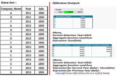 29 Best Qlikview images in 2012 | Lookup table, Chart