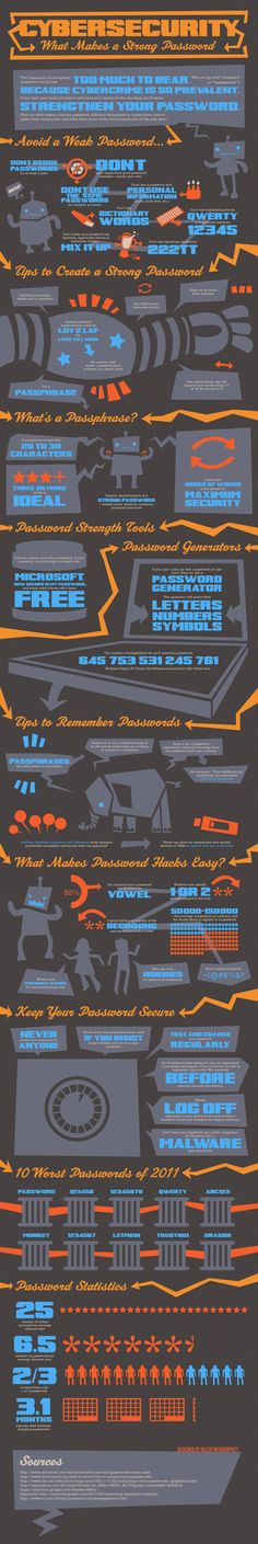Infographic for hack-proof passwords.