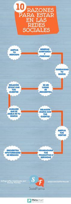 10 razones para estar en Redes Sociales