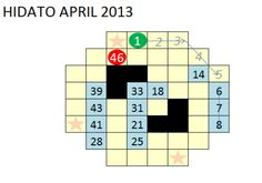 APRIL 2013: Fill the grid with consecutive numbers 1 through 46 so each number touches the next horizontally, vertically, or diagonally to form a single path through the grid. No guessing, only logic. Blue Squared numbers are given, and the path from 1 to 8 is indicated with lines. If you get stuck, email me and I'll tell you what numbers should be substituted for the stars on this grid.   #Hidato #ThirdPointofSingularity