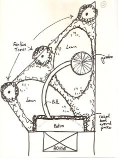 Garden Design Triangular Plot squashed circular lawn as an unexpected centrepiece of a