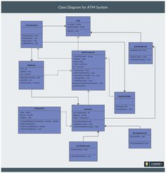 Class diagram templates to instantly create class diagrams uml you can edit this uml class diagram using creately diagramming tool and include in your reportpresentationwebsite ccuart