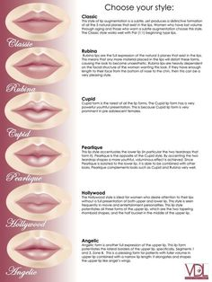 Infographic on different lip shapes & styles...x