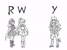 #RWBY, #RubyRose, #WeissSchnee, #BlakeBelladonna, #YangXaioLong