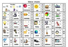 Tabla mágica para las sílabas simples y compuestas – Recomendada - http://materialeducativo.org/tabla-magica-para-las-silabas-simples-y-compuestas-recomendada/