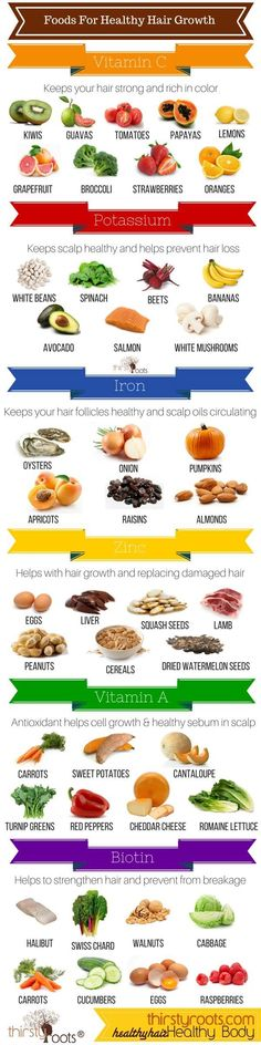 What you can eat to help your hair grow healthy and beautiful