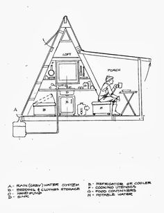 transforming A-frame cabin plans | via Relaxshacks