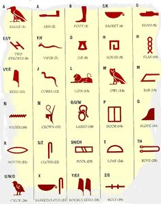 Hieroglyphs were the way Egyptians communicated through writing. They were pictures and symbols that meant words.
