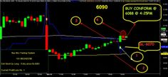 Profit Booking System: CRUDE OIL TODAY MAR 24 2014 COMMODITY TRADE