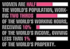 This picture relates to the class because its shows how much a women work and at the end of the day she is barely leaving with any money. I chose this because it breaks down the graph more into detail that some don't know of. Iron Jawed Angels movie could relate to this a lot.