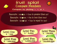 Learn to compare numbers up to 10000 with this fun arcade math game. Integers, Place Values, Greater Than, Math Games, Fruit, Learning, Studying, Teaching, Onderwijs