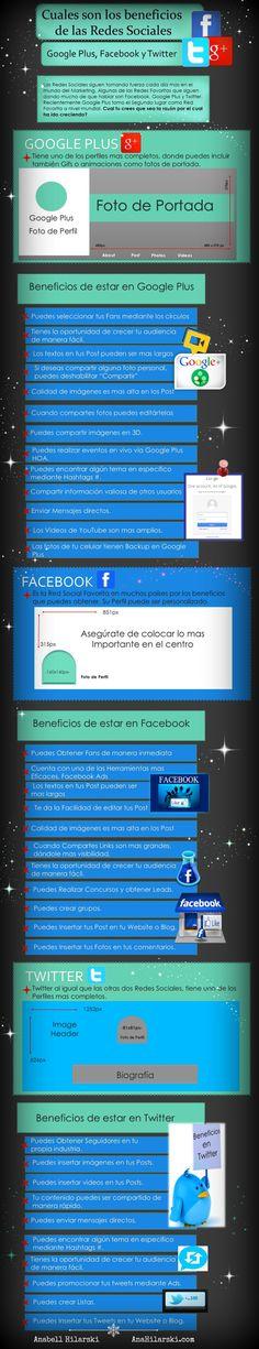 Beneficios de estar en Twitter, FaceBook y Google + #infografia #infographic #socialmedia