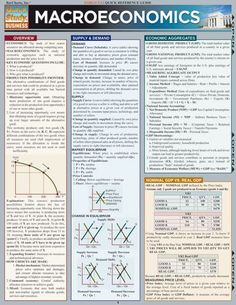 Macroeconomics Laminated Reference Guide A better understanding of how the economy works in general is crucial for established businesses, start-ups and student Teaching Economics, Economics Lessons, Economics Revision, Economics Poster, Economics Humor, Economics Courses, Economics Books, College Teaching, Economics Quotes