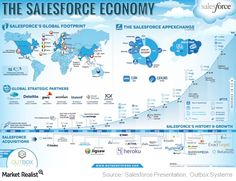 Is #Salesforce Changing Its Business Strategy? #cloud