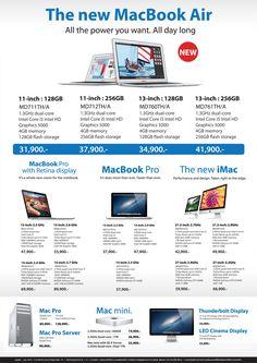 Cool! Macbook Air & Macbook Pro brochures collections