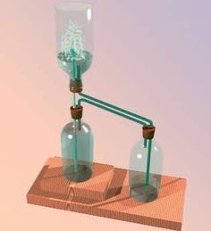 Descripción del proyecto Fuente de Herón desarrollado por un grupo del 4to científico del c.p.c.m Fresia