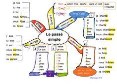"""Le problème d' """"espace et de temps"""" est encore présent, on espère que dans un futur proche , il sera passé ! Les cartes réalisées évoluent au rythme des apprentissages faits en classe. On les comp..."""