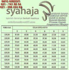 ALIF Alijarah Finance, Tabel Angsuran Syariah Pinjaman Gadai BPKB Motor