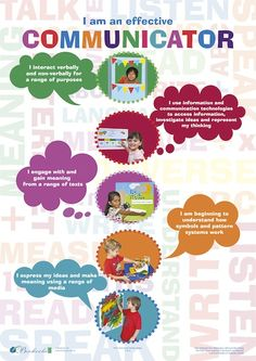 'Communicator' EYLF Outcomes Posters - Bookoola Ink - could you use this as a base, add children's photos, as they demonstrate these outcomes? Eylf Learning Outcomes, Learning Stories, Play Based Learning, Learning Through Play, Learning Resources, Early Learning, Kids Learning, Writing Resources, Teaching Ideas