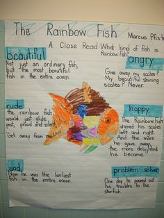 This anchor chart focuses on the character.  CCSS RL. K.3  With prompting and support, identify characters, settings, and major events in a story.
