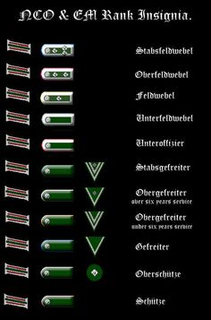 Wehrmacht-Heer NCO and enlisted men ranks
