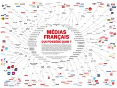 Presse bourgeoise, ultralibérale, aux ordres… État des lieux et perspectives avec Alain Accardo – Le Comptoir