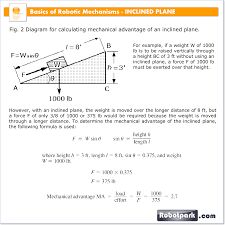 Image result for inclined plane equations