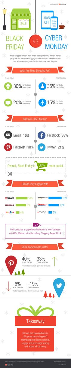 Black Friday vs Cyberm Monday Infographic