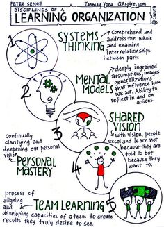 Vora - On Leadership, Learning and Change in a Constantly Evolving World of Work! - Page Vora - On Leadership, Learning and Change in a Constantly Evolving World of Work! - Page 2 It Service Management, Change Management, Business Management, Knowledge Management System, Learning Organization, Organization Development, Leadership Development, Self Development, Professional Development