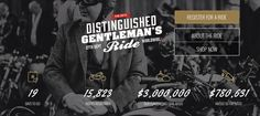 19 days to go! Thank you for supporting the 2015 Distinguished Gentlemen's Ride! http://www.gentlemansride.com
